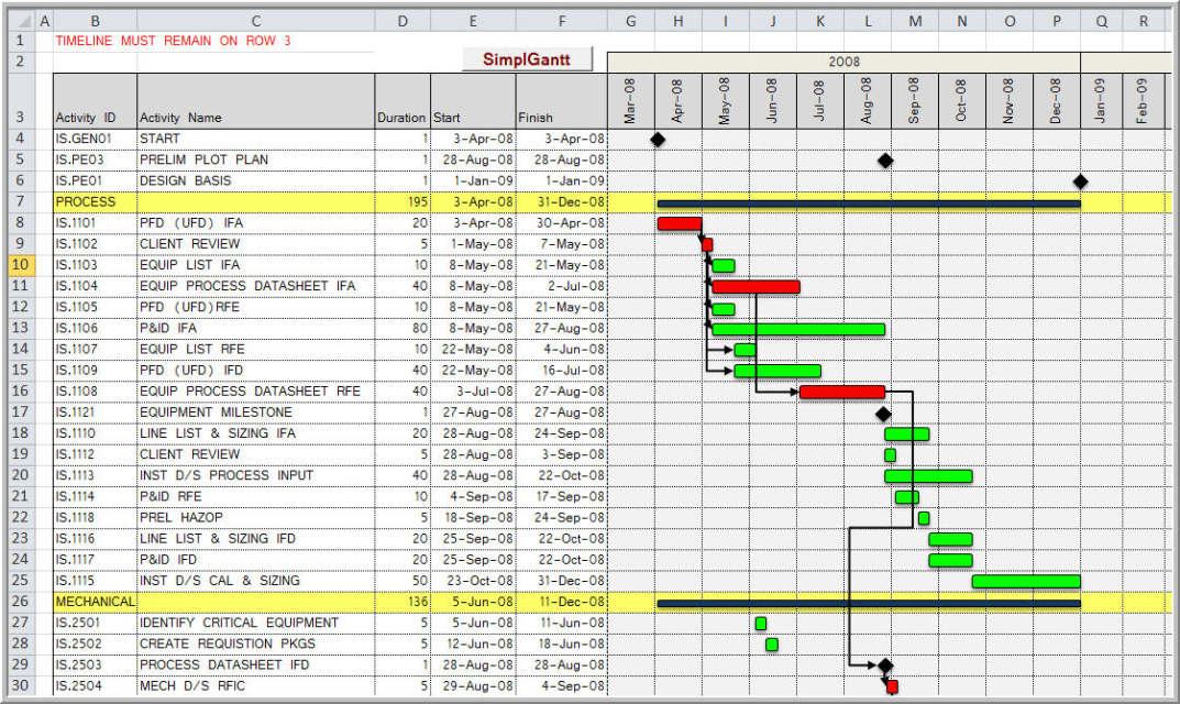 excel gantt using vba  visual basic applications  free